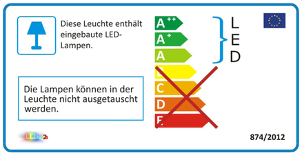 Philips R7s LED Stablampe 6.5W 806Lm warmweiss