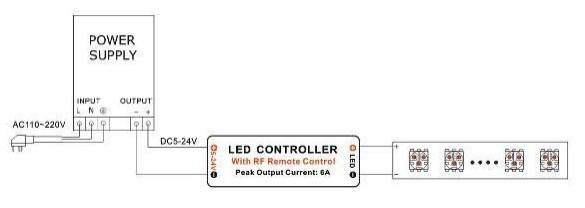 Anschlussplan-RF-Controller